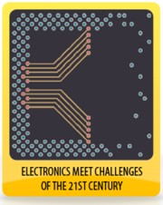 ArtMusFair - Elektronika wobec wyzwan XXI wieku