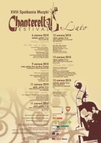 Chanterelle Festival